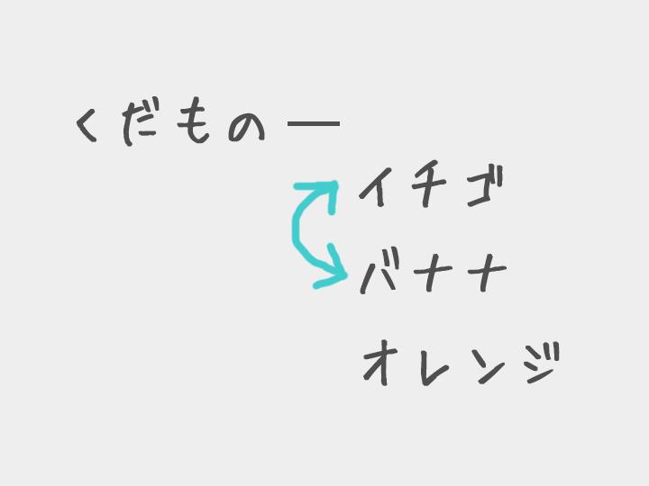 【WPプラグイン】管理画面でカテゴリー、タクソノミーの順番を入れ替えられる「Category Order and Taxonomy Terms Order」
